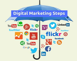 introduction-to-digital-marketing-course-300×300