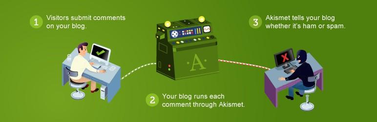 WordPress plugin - Akismet